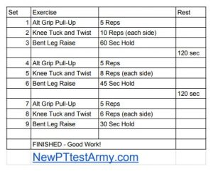 This image has an empty alt attribute; its file name is Leg-Tuck-Workout-ACFT-300x248.jpg