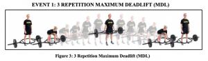 3 rep max ACFT scorecard