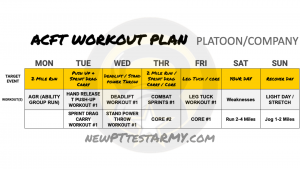 ACFT Workout Plan 1 Week NEW Schedule