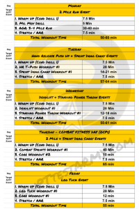 ACFT Workout Plan Schedule