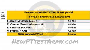 ACFT Workout Plan - Thursday Training