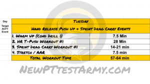 ACFT Workout Plan - Tuesday Training New