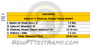 ACFT Workout Plan - Wednesday Training