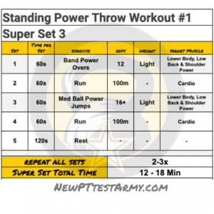 Standing Power Throw Workout Plan ACFT army Plan