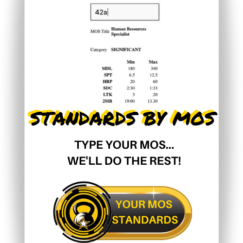New Army PT Test Standards by MOS