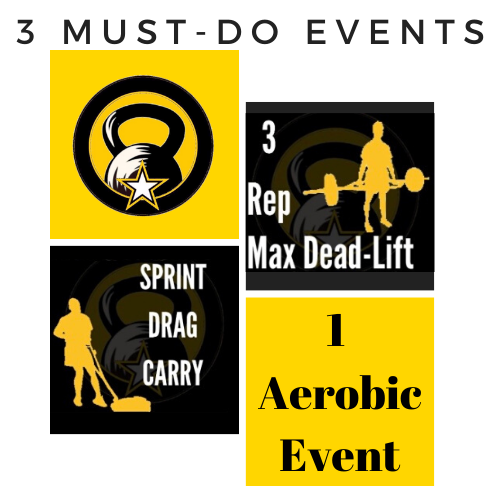 3 MUST-DO - ACFT Alternate Events