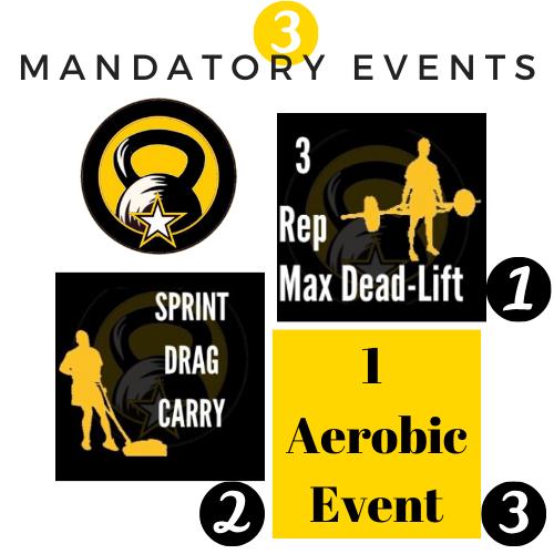 3 Mandatory ACFT Events