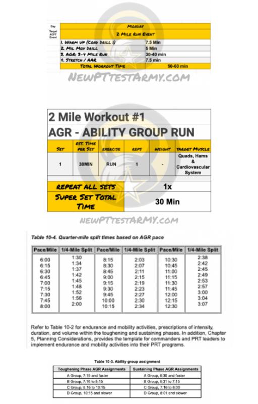 AGR ACFT Workout Plan