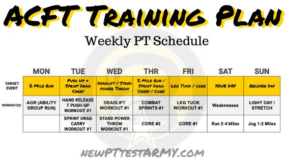 ACFT Training Plan pdf