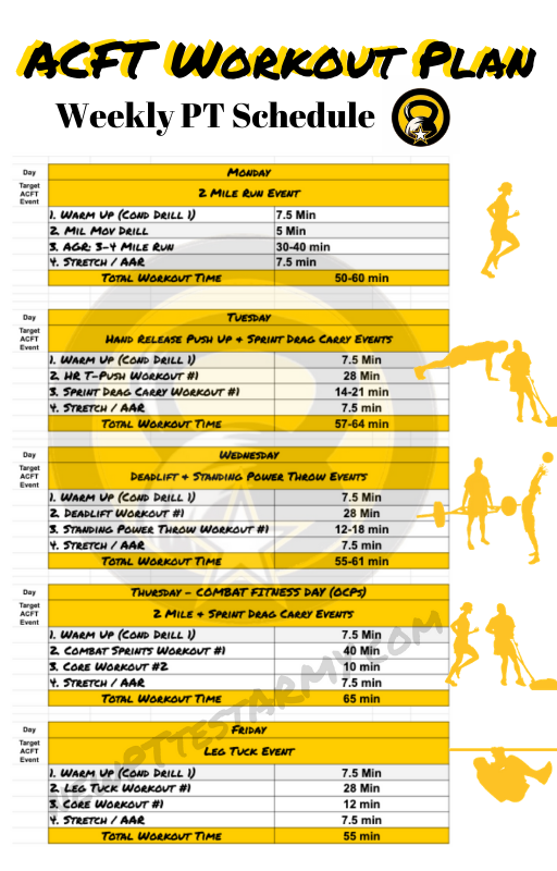 ACFT Workout Plan Weekly Schedule