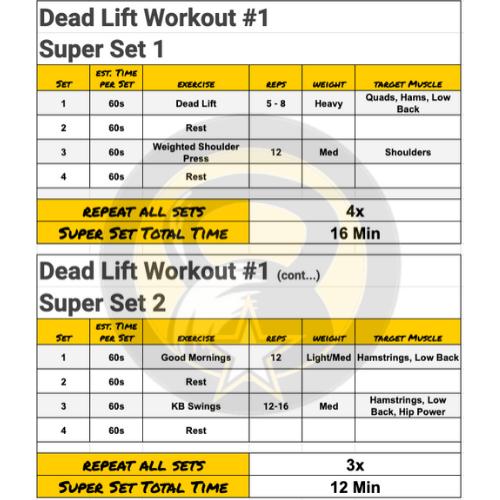 Dead-Lift ACFT Workout Plan