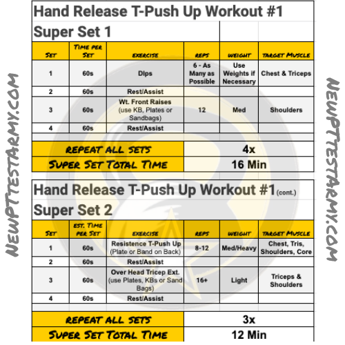 Hand Release Push Up ACFT Workout Plan