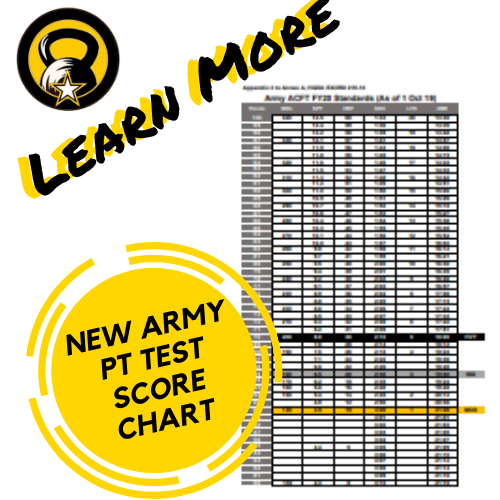 New Army PT Test Score Chart