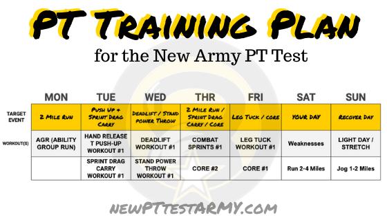 ACFT Training Plan