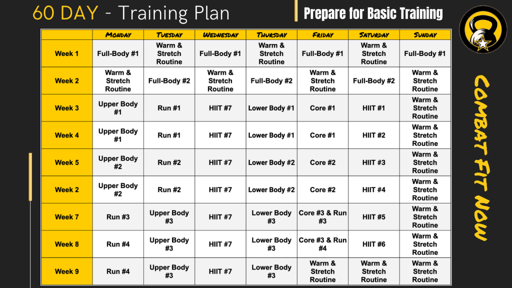 Army Workout 60 day Basic Training